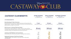 DCL Reveals Updated Castaway Club Benefits Effective May 2017