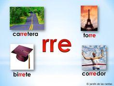 # 13 Las sílabas rra rre rri rro rru - Syllables with Double R