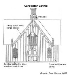 carpenter gothic illustration