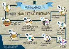 10 must-do's for an effective sandtray therapy practice - Arthur Dent - art therapy activities Play Therapy Activities, Counseling Activities, Therapy Games, Group Activities, Play Therapy Training, Play Therapy Techniques, Therapy Tools, Therapy Ideas, Sandbox