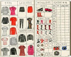 Packing tips... it's all in Spanish, but hey, I need the practice!