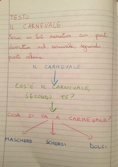 Carnevale Bullet Journal, Funny Pictures, Education, School, Blog, Women's Fashion, Wedding Dresses, Outfit, Geography