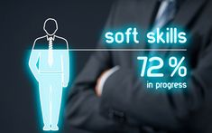 Leadership Development: 5 Ways to Fill the Soft Skills Gaps Interview Techniques, Interview Skills, Leadership Development, Communication Skills, Interview Training, Public Speaking Tips, Interview Preparation, Presentation Skills, Skill Training