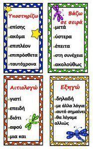 Teaching Strategies, Teaching Writing, Teaching Kids, Vocabulary Exercises, Grammar Exercises, Greek Language, Speech And Language, Learn Greek, School Organisation
