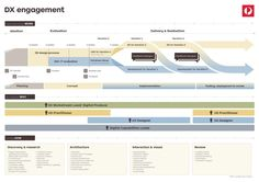 Agile UX process on Behance