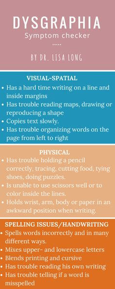= 15 ,Dysgraphia Symptom Infographic 12 x 3 = 36 = 18 combinations Learning Disability Test, Learning Support, Learning Disabilities, Dysgraphia Symptoms, Individual Education Plan, Reading Intervention, Coping Skills, Social Skills, Writing