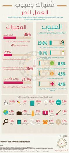 مميزات وعيوب العمل الحر - العمل من المنزل