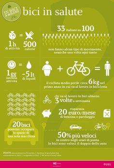 In bici a Milano, seconda puntata. Andare in bici fa bene! Approfittiamo dello sciopero per faci una bella pedalata! #infografica #bicicletta #salute