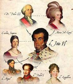 """FAMÍLIA REAL PORTUGUESA NO BRASIL - 1808 - Quando Napoleão invadiu a Europa  e a """"Corte"""" veio se refugiar no Brasil . Fizeram parte de nossa história - D.João VI , D.Pedro I , Carlota Joaquina , Dona Maria - a Louca ,e Dona Leopoldina."""