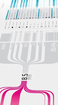 How to Reduce CO2 Emission? by Paulina Urbańska, via Behance