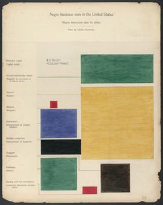 These infographics were created by students of American African-American activist W.E.Dubois in 1902.