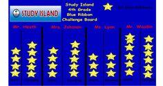 Study Island Bulletin Board Organized Teacher, Teacher Organization, Study Island, Tracking Student Progress, School Stuff, Back To School, Resource Room, Class Design, Math Workshop
