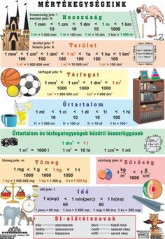 Fixi tanulói munkalap Névszók I. School Lessons, School Hacks, Kids Education, Special Education, Math Vocabulary, School Staff, Home Learning, Math Activities, Kids And Parenting