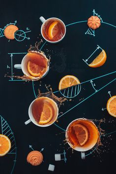 Lemon tea experiment by dinabelenko on DeviantArt