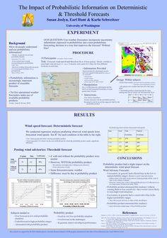 The Impact of Probabilistic Information on Deterministic & Threshold Forecasts Susan Joslyn, Earl Hunt & Karla Schweitzer University of Washington References.