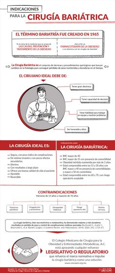 1000+ images about SALUD on Pinterest | Paleo diet
