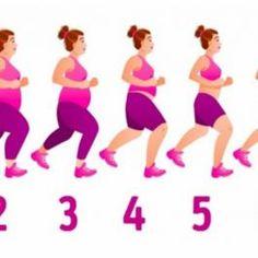 7 façons simples et directes d'accélérer votre métabolisme pour perdre du poids!