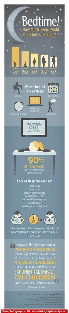 Sleep Infographic 16 - http://infographicality.com/sleep-infographic-16-2/