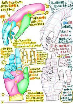 """吉村拓也さんのツイート: """"【手の描き方】 600RT✨1800イイね✨ いつもRTして下さる皆様 本当にありがとうございます‼️ m(_ _)m…"""