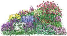 Schmetterlingsbeet zum Nachpflanzen The post Schme Balcony Flowers, Balcony Plants, Hydrangea Bloom, Vegetable Garden Planning, Pinterest Garden, Beautiful Flowers Garden, Gnome Garden, Garden Bed, Colorful Garden