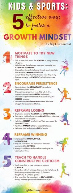 Kids and Sports: 5 Effective Ways to Foster a Growth Mindset – Big Life Journal #ParentsKids&Parenst