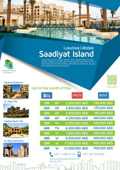 Stay Updated with all the news related to Abu Dhabi Real Estate Market for prices and types available in Saadiyat Beach Villas http://propertyshopinvestment.com/