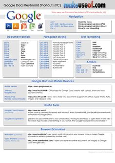 Instructions for Google Docs and Google Drive - Teacher Resources, Tips and Tools - LibGuides at Squalicum High School