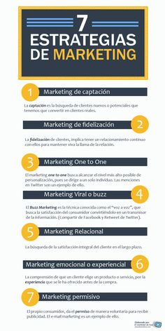 7 Estrategias de Marketing #Infografía