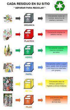 Contenedores. Separación de residuos.