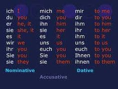 German Grammar, German Words, Germany Language, German Language Learning, English Verbs, Learn German, Positivity, Education, Blog