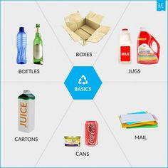 Routinely recycle these six items and you'll be doing a world of good. Recycling Facts, Global Warming, Centre, Chicago, Join, How To Plan