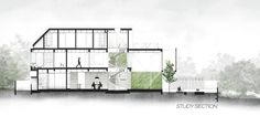3 Smooth Tips: Attic House Closet attic ladder layout.Attic Office Tips attic house closet. Attic Library, Attic Office, Attic Playroom, Attic Rooms, Attic Bathroom, Attic Renovation, Attic Remodel, Garage Windows, Garage Attic