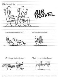 Story of Air Travellers