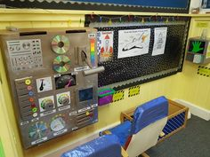 Large group activity for dramatic play. Library Activities, Space Activities, Space Classroom, Classroom Decor, Space Party, Space Theme, Camping 3, Kindergarten Portfolio, Solar System Projects