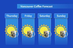 I'll take a coffee with my #sunshine! We predict nothing but sun and java for…