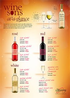 How do your favourite tipples measure up? - Useful features - Slimming World astuce recette minceur girl world world recipes world snacks Slimming World Syns List, Slimming World Survival, Slimming World Syn Values, Slimming World Treats, Slimming World Recipes Syn Free, Slimming World Plan, Slimming Word, Slimming Eats, Get Thin