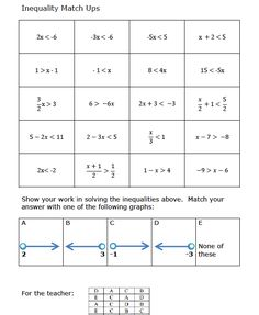 Solving Inequalities Match Up - This is a self-checking activity. Students may choose to solve the inequalities independently or with a partner.  They have to show their work, and create a grid of answers.  They will check their grid against my answer key.