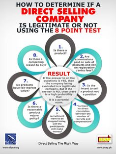 8 Point Test | How To Determine if a #DirectSelling Company is Legitimate or Not | By DSAP [Direct Selling Association of the Philippines]