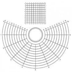 forma es vacío, vacío es forma: Jean-François Niceron - Anamorfosis