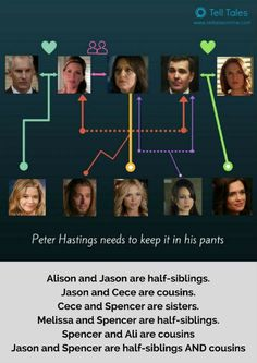 26 Pretty Little Liars Memes Only Fans Will Find Funny For those who are confused, here's the Pretty Little Liars family tree made clearer… Pretty Little Liars Spencer, Pretty Little Liars Meme, Memes Pll, Pll Quotes, Life Quotes, Teen Wolf, Pll Logic, A Pll, Harry Potter