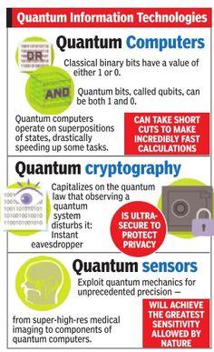 Quantum Computers Quantum Cryptography Quantum Sensors
