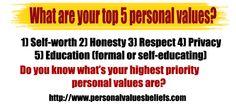 What are your top 5 personal values?    1) Self-worth  2) Honesty  3) Respect  4) Privacy  5) Education (formal or self-educating)