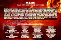 Book of Shadows: Mars. Mars Astrology, Astrology Planets, Chinese Astrology, Astrology Numerology, Astrology Zodiac, Zodiac Signs, Numerology Chart, Astrology Chart, Sun In Taurus