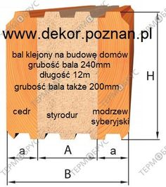 Glued beam, insulated from the inside, for the construction of wooden houses Bal klejony, ocieplony wewnątrz, na budowę domów z drewna Wooden Houses, Beams, Boarding Pass, Construction, Log Homes, Building, Timber House, Wooden Cottage, Timber Frame Houses