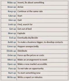 Phrasal verbs #learnenglish