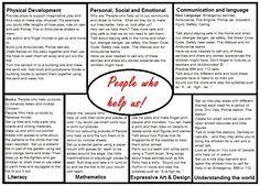 people who help us EYFS medium term plan ideas The Plan, How To Plan, Eyfs Activities, Nursery Activities, Children Activities, Pirate Activities, Lesson Plan Templates, Lesson Plans, Curriculum Planning
