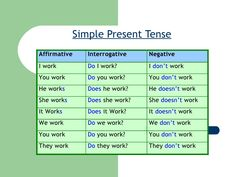 Simple Present Tenses : Pengertian, Ciri, Fungsi, Rumus, Dan Contoh Kalimatnya Lengkap - http://www.ilmubahasainggris.com/simple-present-tenses-pengertian-ciri-fungsi-rumus-dan-contoh-kalimatnya-lengkap/