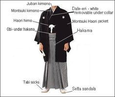traditional japanese dress... could be useful in designing costumes :)