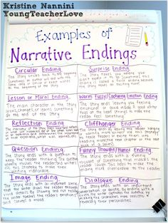 Writing Narrative Endings - Young Teacher Love Writing Narrative Endings Anchor Chart - Young Teacher Love by Kristine Nannini Writing Strategies, Writing Lessons, Teaching Writing, Writing Skills, Essay Writing, Narrative Essay, Kindergarten Writing, Writing Process, Sentence Writing
