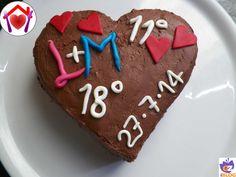 Oggi è il 27 luglio 2014 ed è un giorno speciale per me e per mio marito Massimiliano… è l'11° anniversario del nostro matrimonio e il 18° a...